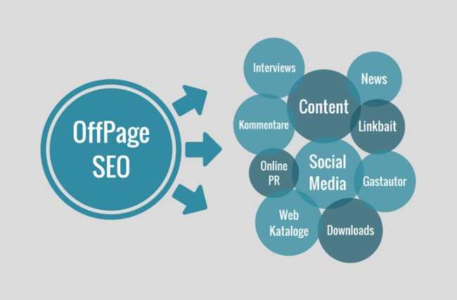 Off-page-SEO-Beginners-Guide-All-You-Need-To-Know-01